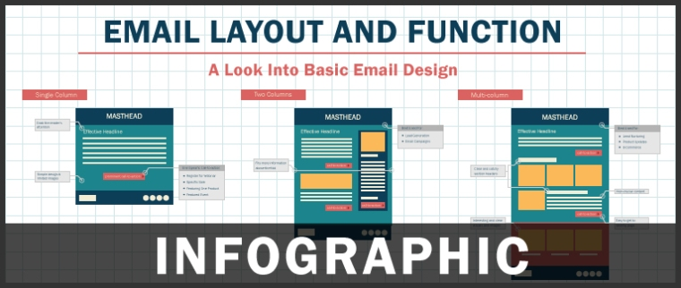 Email_layout_inforgraphic_thumbnail