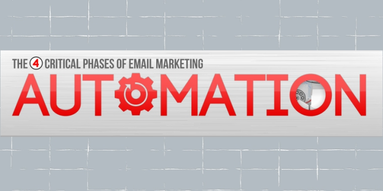 4_critical_phases_email_marketing_automation_image