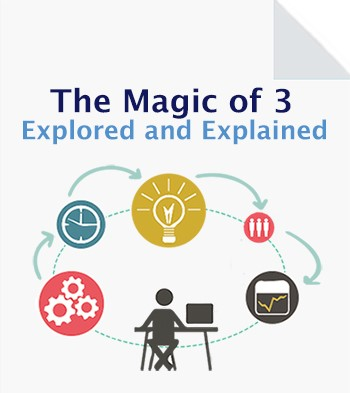 The Magic of 3