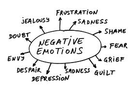 negative-emotions-negative-words
